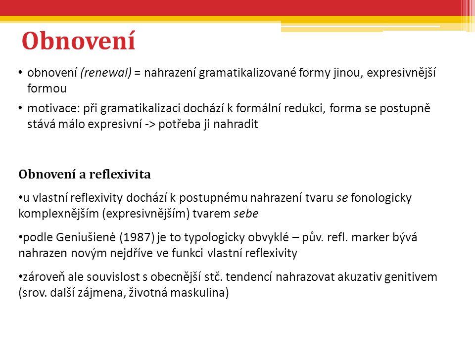 Obnovení obnovení (renewal) = nahrazení gramatikalizované formy jinou, expresivnější formou.