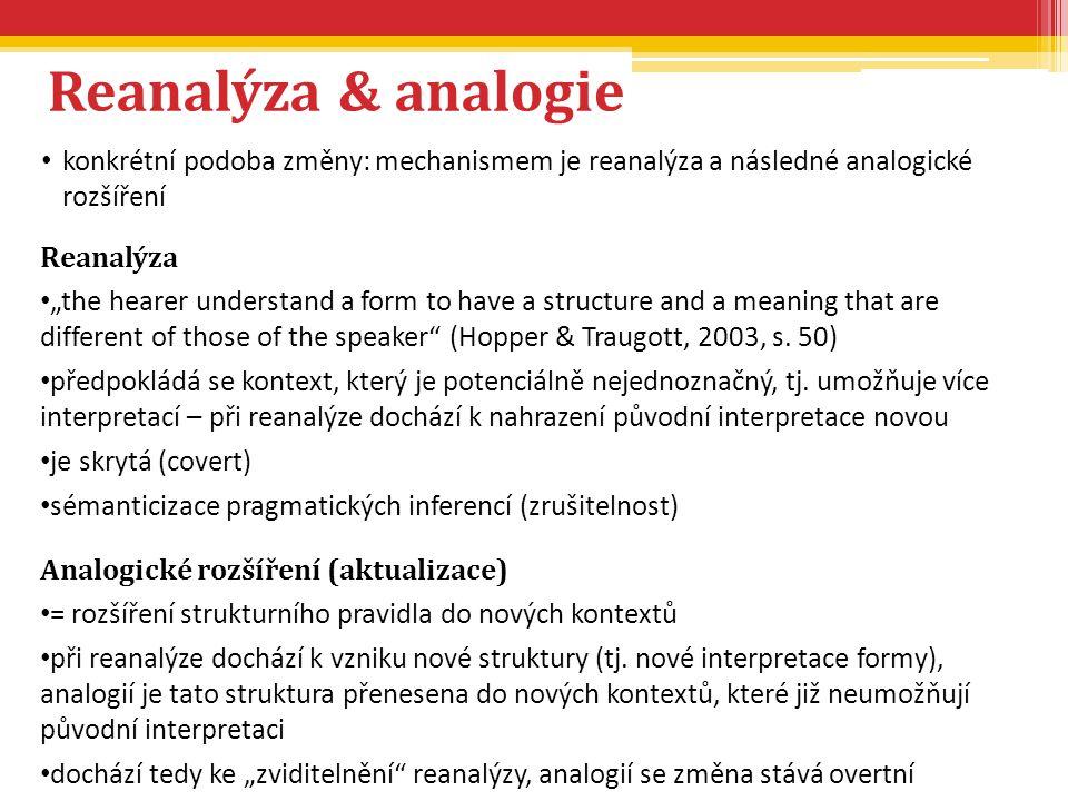 Reanalýza & analogie konkrétní podoba změny: mechanismem je reanalýza a následné analogické rozšíření.