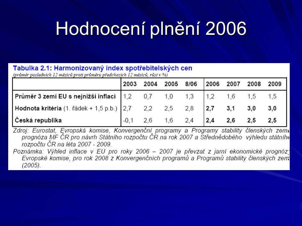 Hodnocení plnění 2006