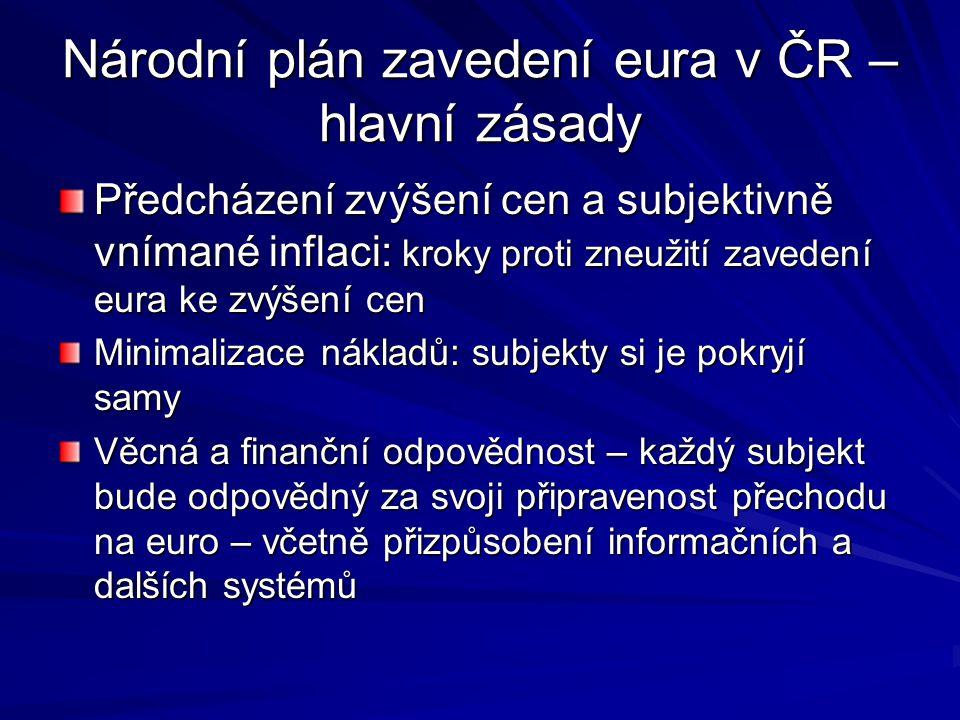 Národní plán zavedení eura v ČR – hlavní zásady