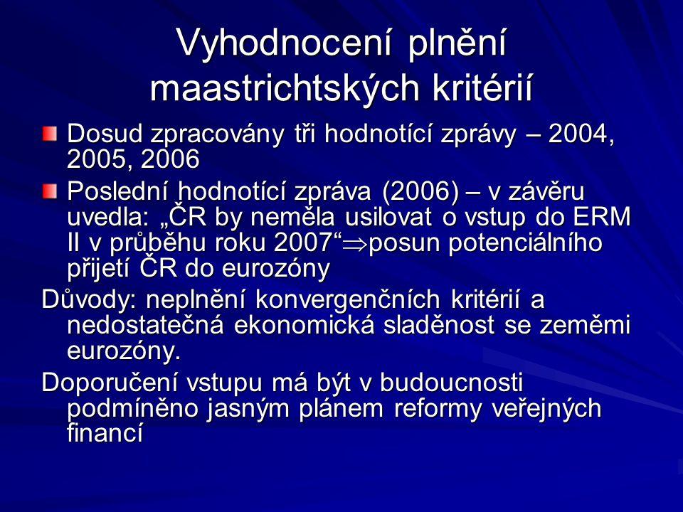 Vyhodnocení plnění maastrichtských kritérií