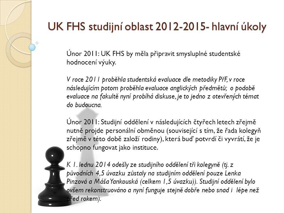 UK FHS studijní oblast 2012-2015- hlavní úkoly