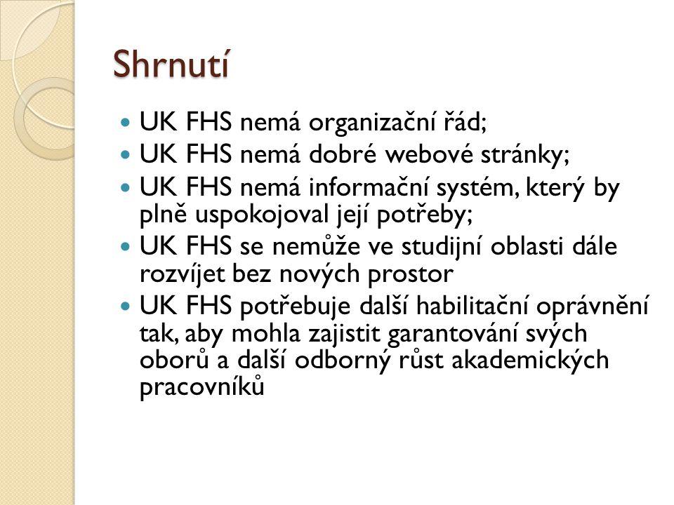 Shrnutí UK FHS nemá organizační řád; UK FHS nemá dobré webové stránky;