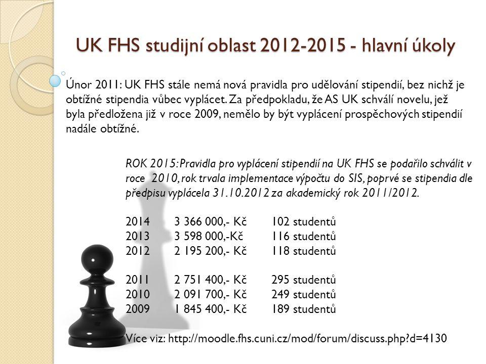 UK FHS studijní oblast 2012-2015 - hlavní úkoly