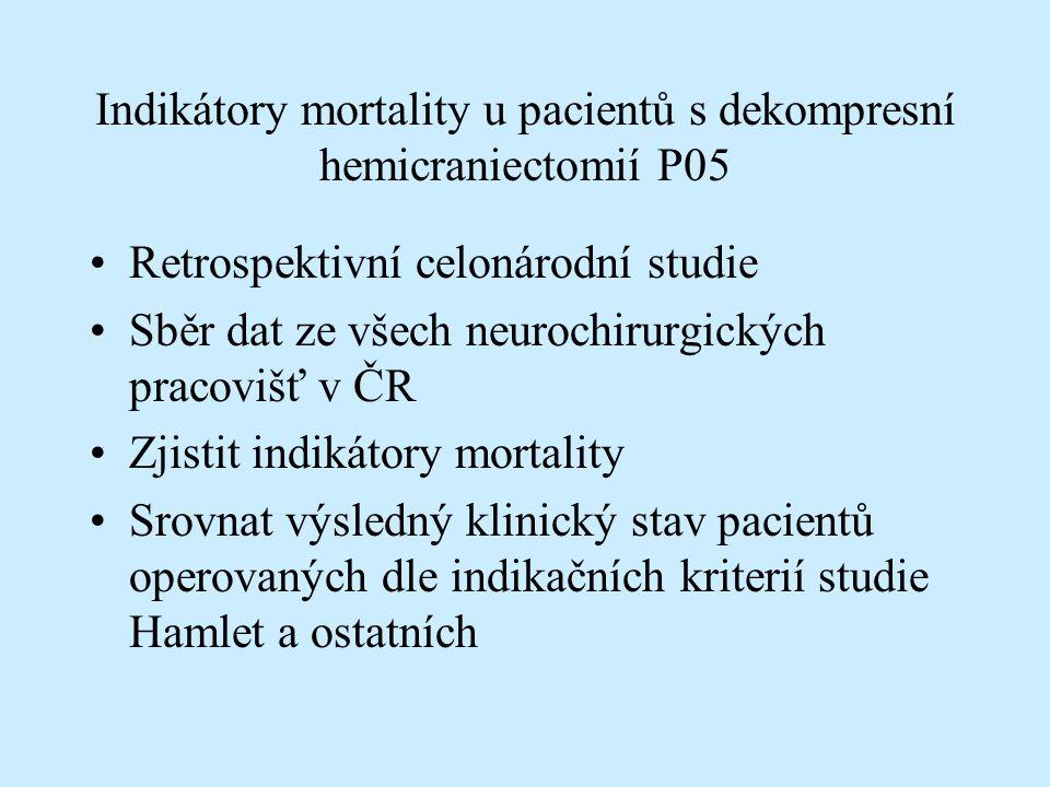 Indikátory mortality u pacientů s dekompresní hemicraniectomií P05
