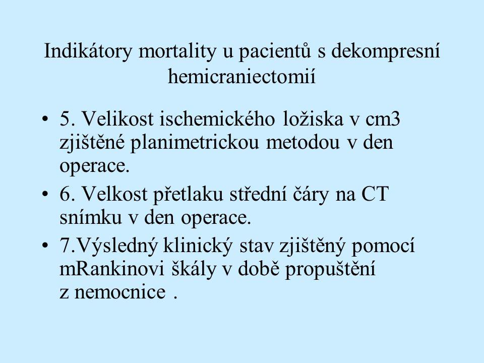 Indikátory mortality u pacientů s dekompresní hemicraniectomií