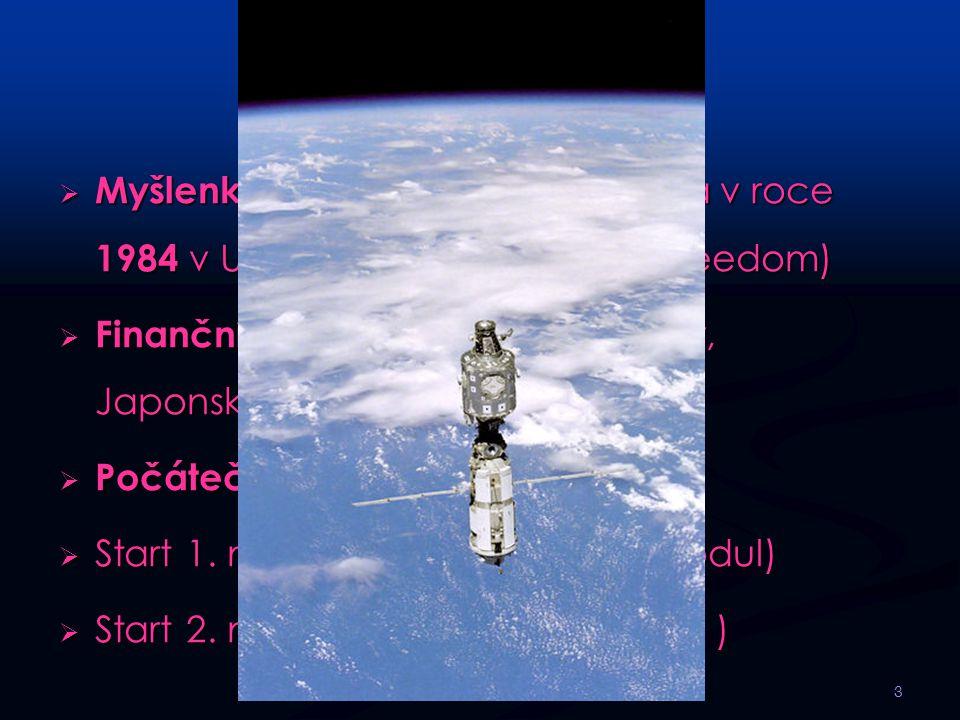 Vznik ISS Myšlenka vesmírné stanice vznikla v roce 1984 v USA. ( Ronald Reagan – Freedom)