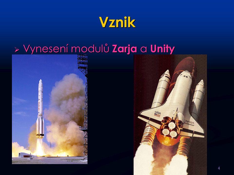 Vznik Vynesení modulů Zarja a Unity