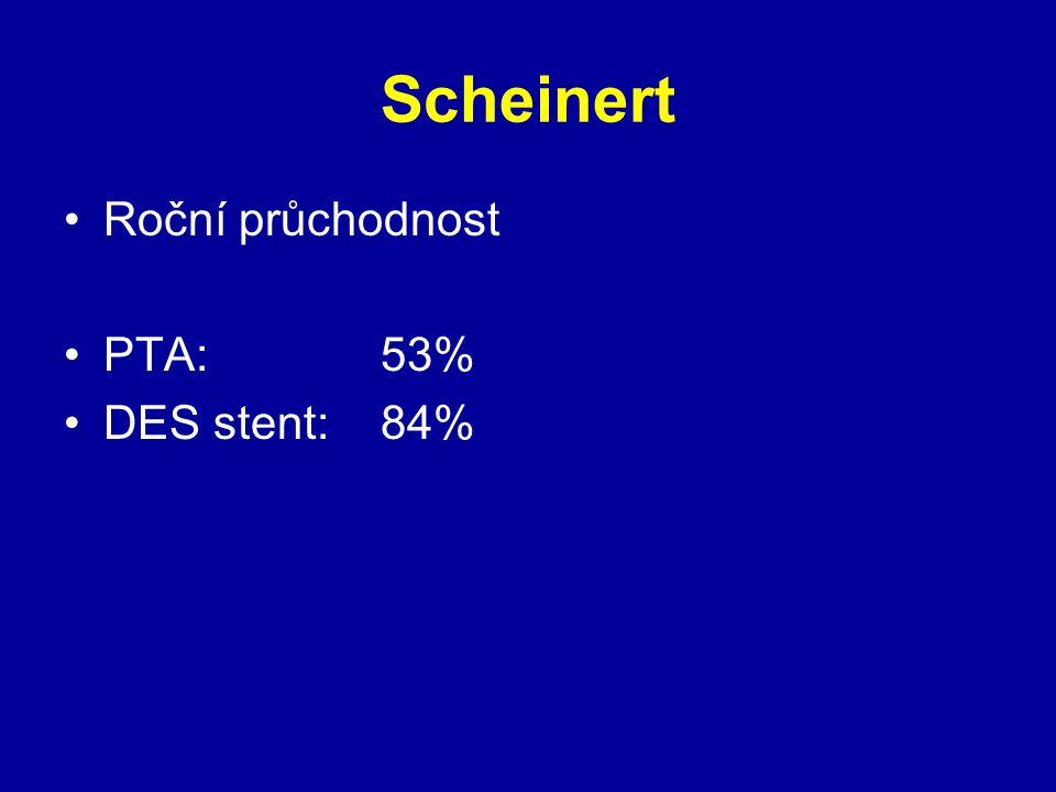 Scheinert Roční průchodnost PTA: 53% DES stent: 84%