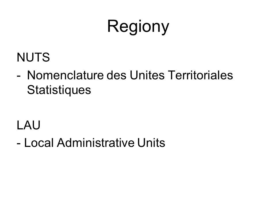 Regiony NUTS Nomenclature des Unites Territoriales Statistiques LAU