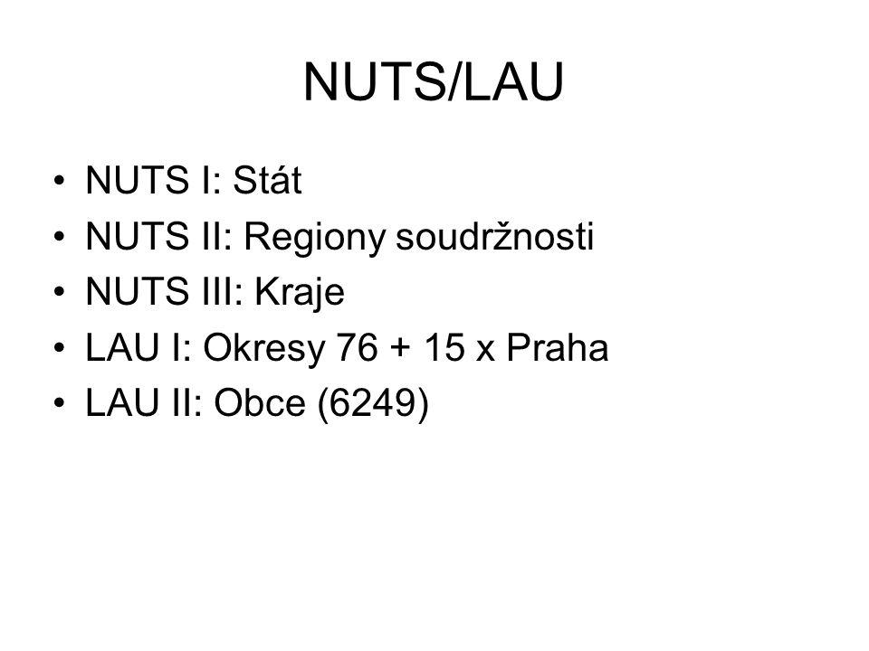 NUTS/LAU NUTS I: Stát NUTS II: Regiony soudržnosti NUTS III: Kraje
