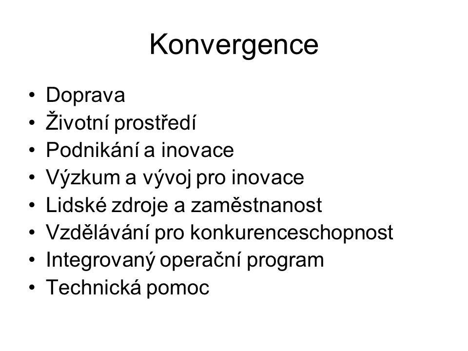 Konvergence Doprava Životní prostředí Podnikání a inovace