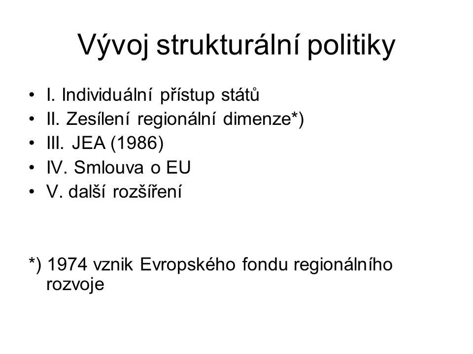 Vývoj strukturální politiky