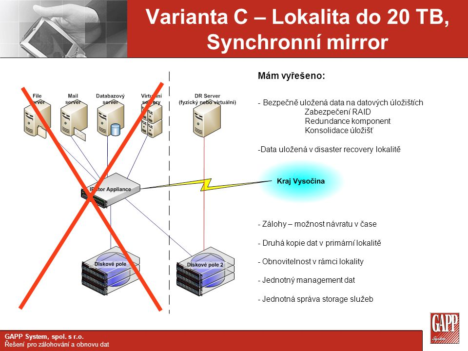 Varianta C – Lokalita do 20 TB, Synchronní mirror