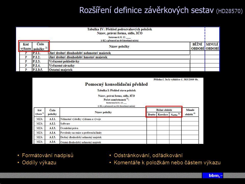 Rozšíření definice závěrkových sestav (HD28570)