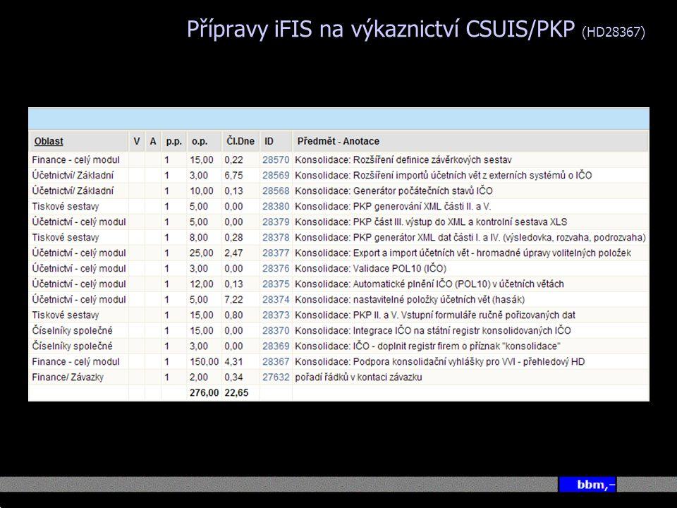 Přípravy iFIS na výkaznictví CSUIS/PKP (HD28367)