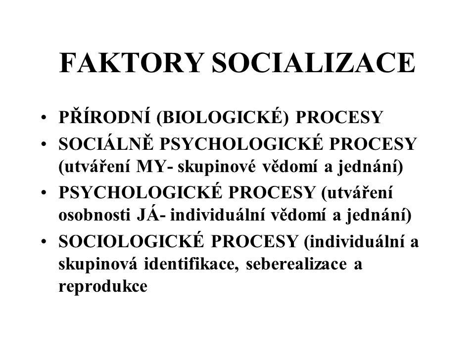 FAKTORY SOCIALIZACE PŘÍRODNÍ (BIOLOGICKÉ) PROCESY