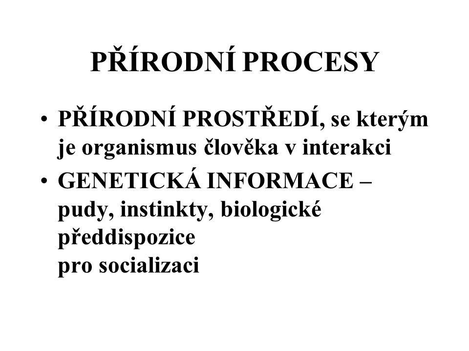 PŘÍRODNÍ PROCESY PŘÍRODNÍ PROSTŘEDÍ, se kterým je organismus člověka v interakci.