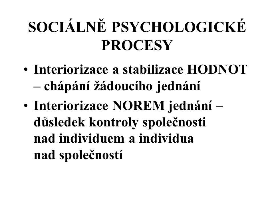 SOCIÁLNĚ PSYCHOLOGICKÉ PROCESY