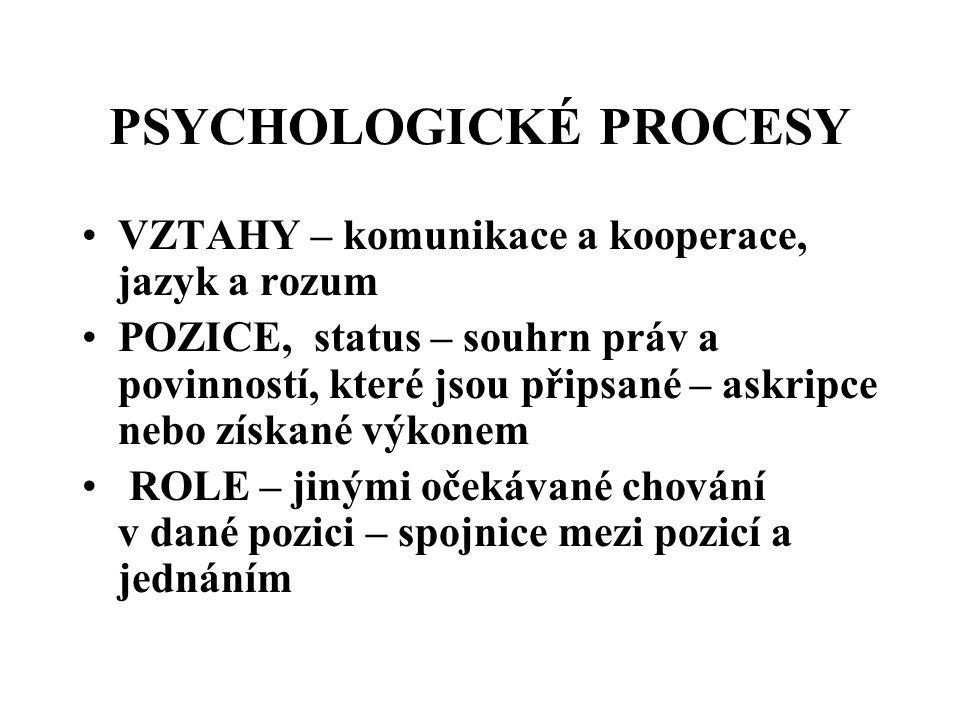 PSYCHOLOGICKÉ PROCESY