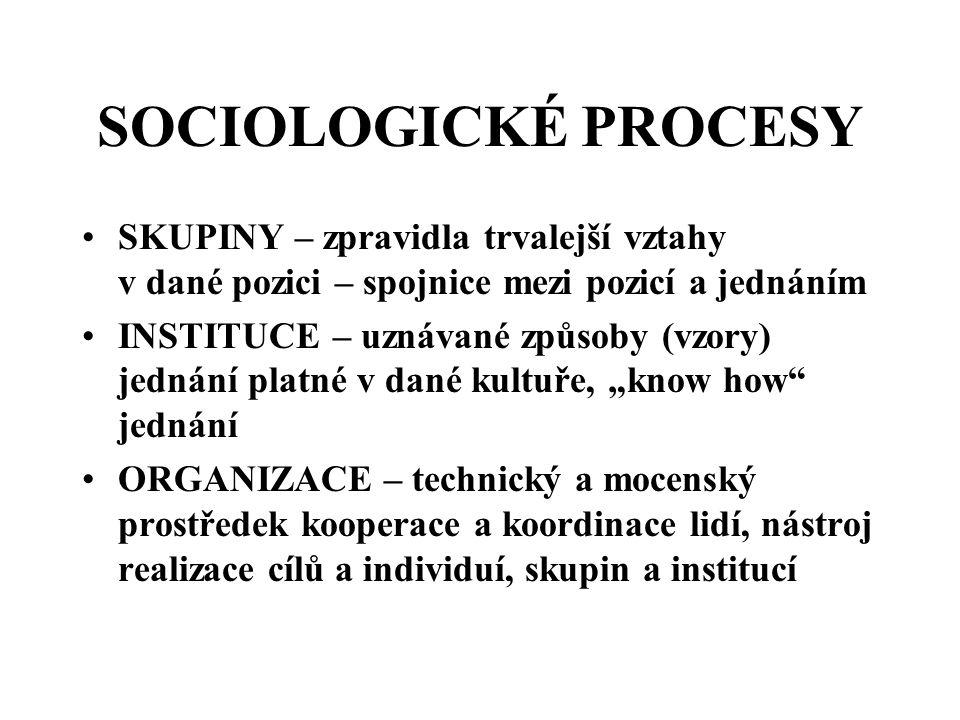 SOCIOLOGICKÉ PROCESY SKUPINY – zpravidla trvalejší vztahy v dané pozici – spojnice mezi pozicí a jednáním.