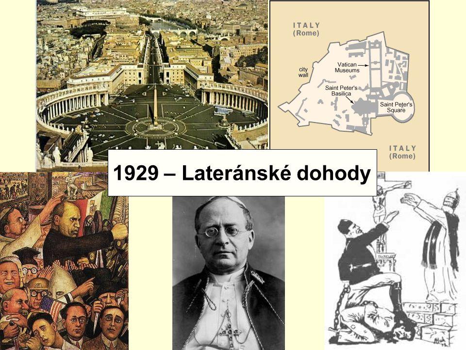 1929 – Lateránské dohody
