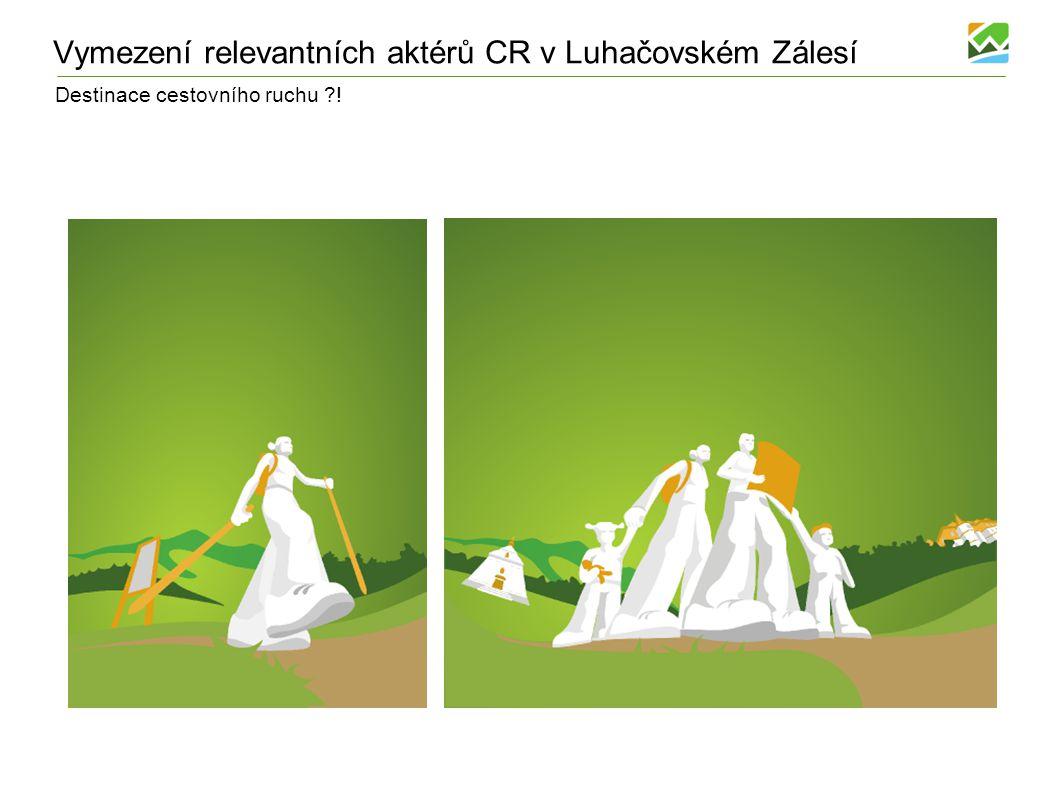 Vymezení relevantních aktérů CR v Luhačovském Zálesí