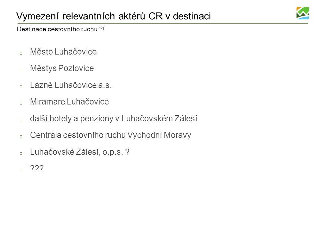 Vymezení relevantních aktérů CR v destinaci