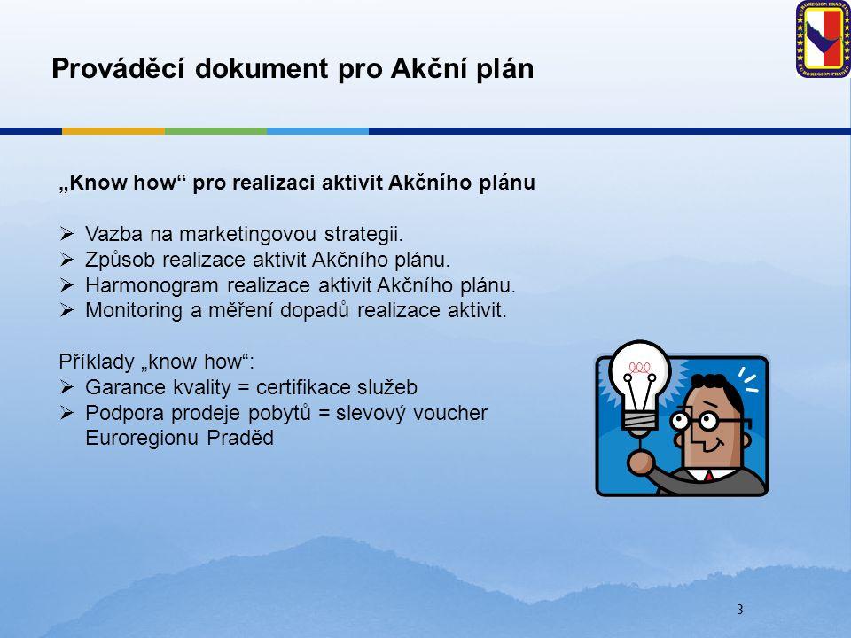 Prováděcí dokument pro Akční plán