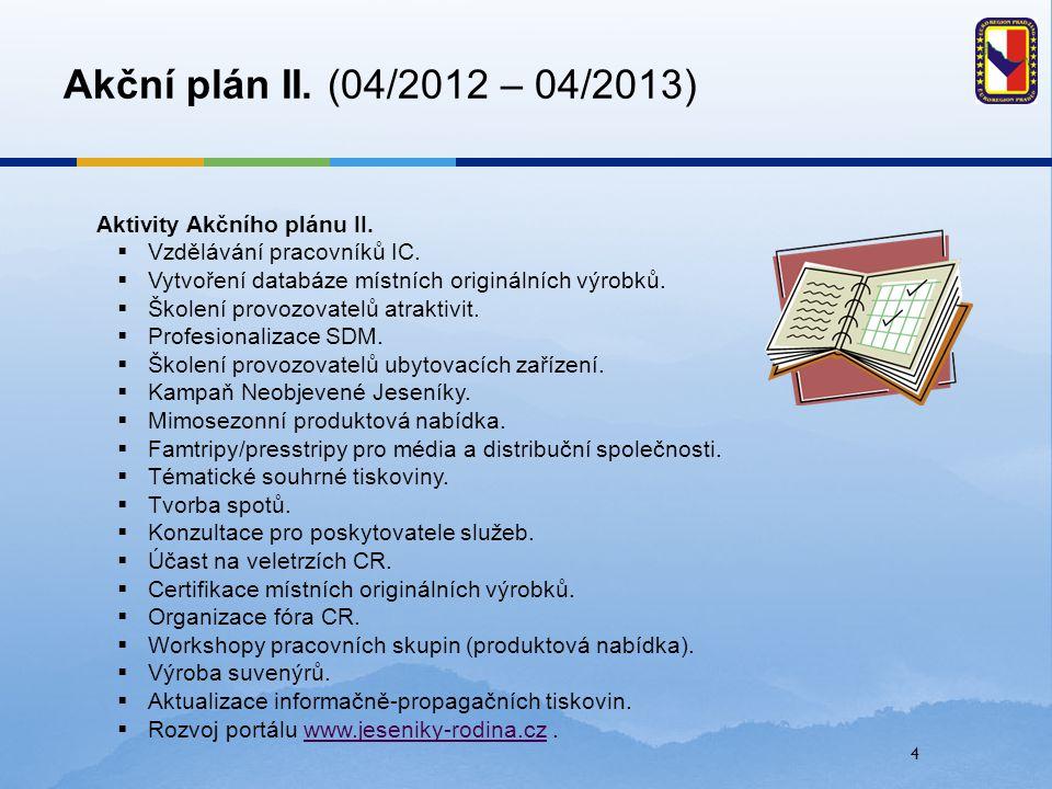 Akční plán II. (04/2012 – 04/2013) Aktivity Akčního plánu II.