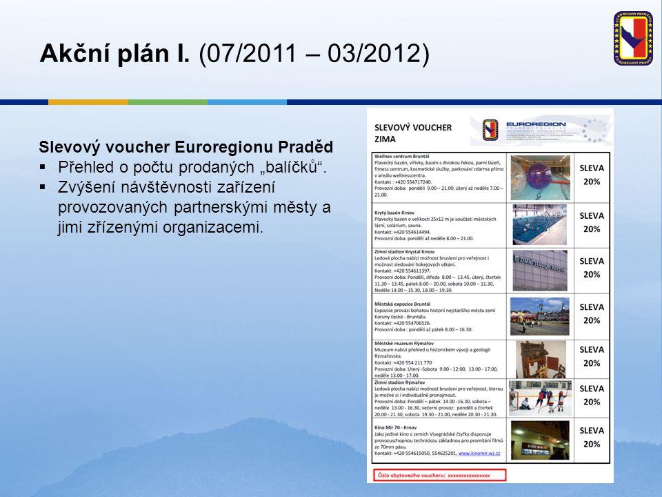 Akční plán I. (07/2011 – 03/2012) Slevový voucher Euroregionu Praděd