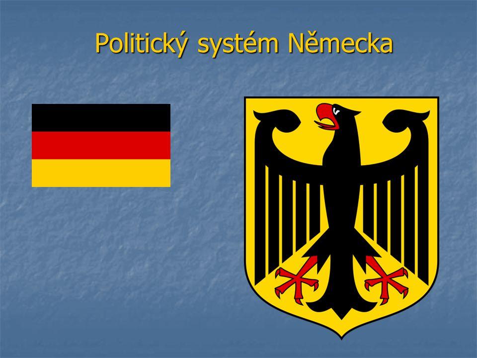 Politický systém Německa