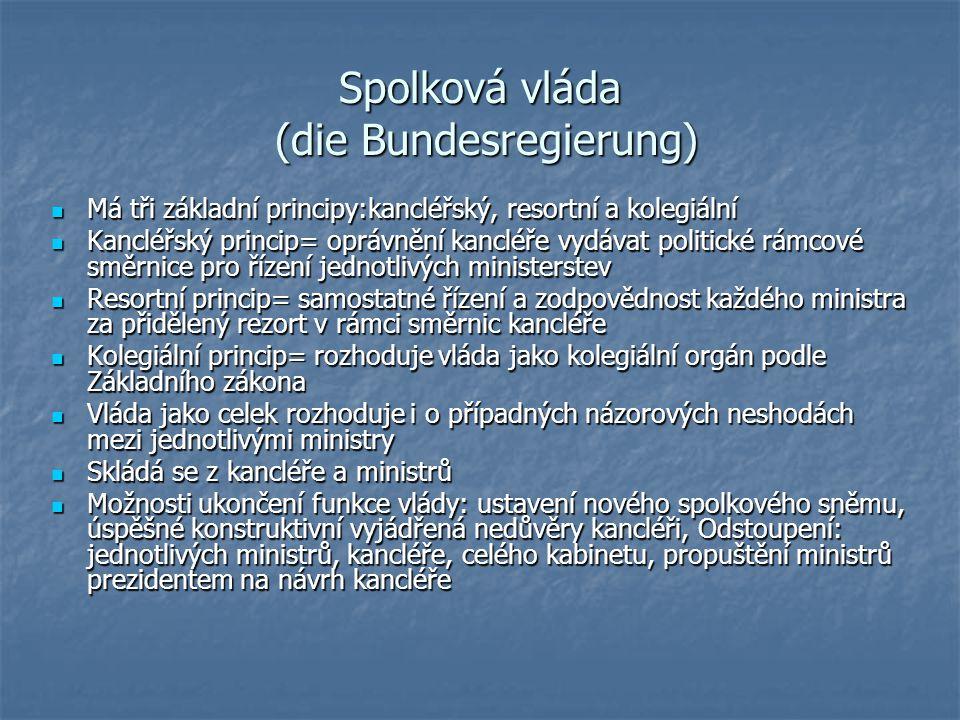Spolková vláda (die Bundesregierung)