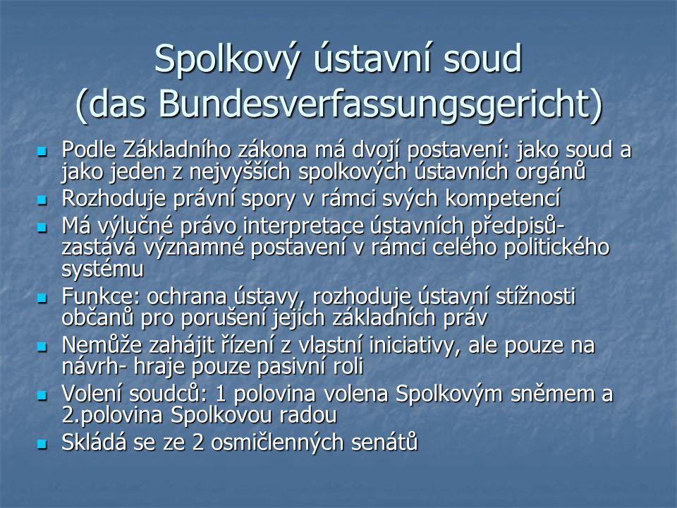 Spolkový ústavní soud (das Bundesverfassungsgericht)