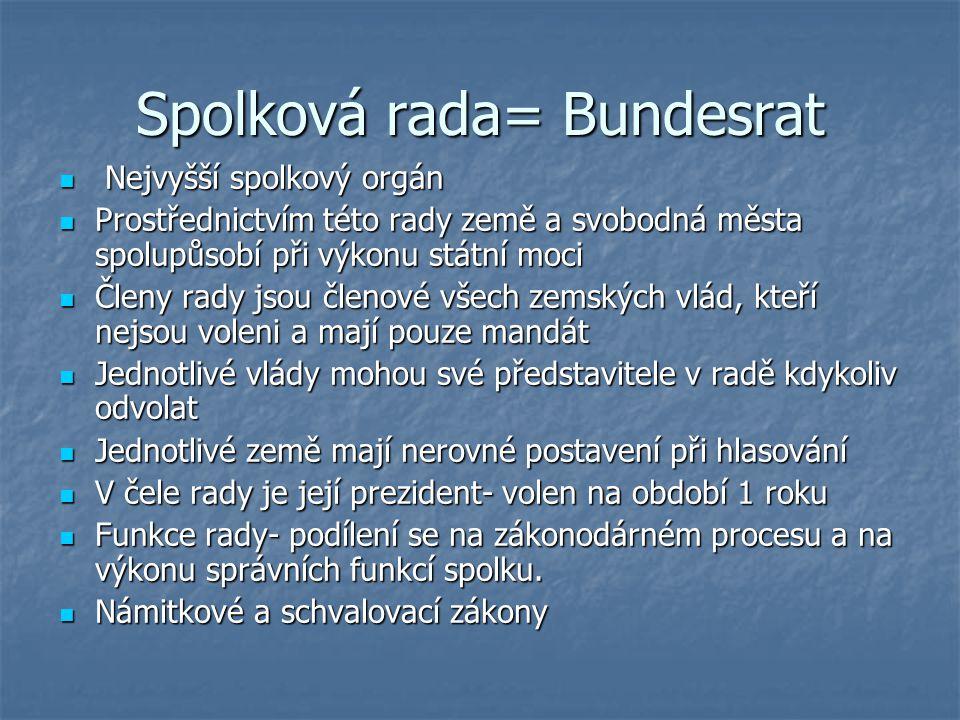 Spolková rada= Bundesrat