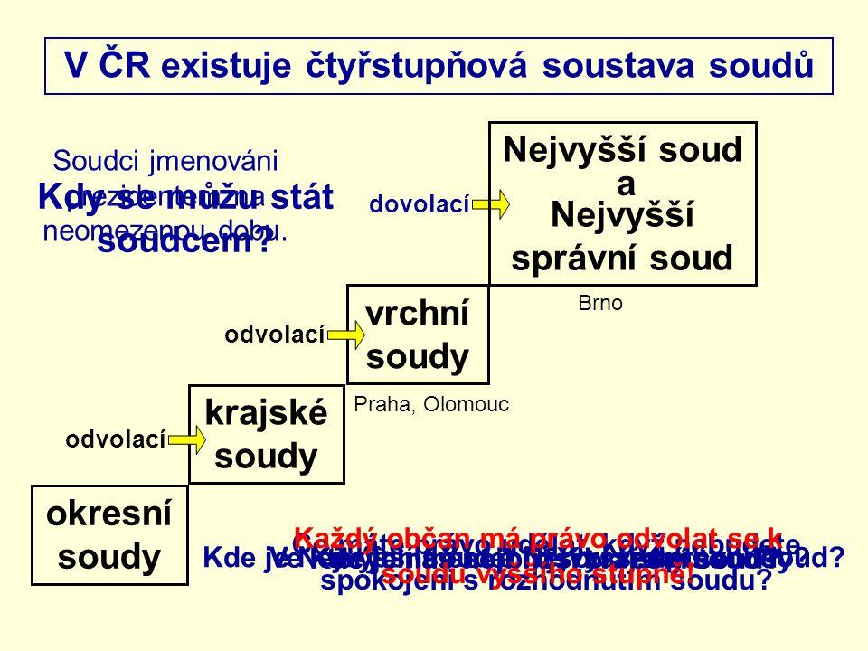 V ČR existuje čtyřstupňová soustava soudů