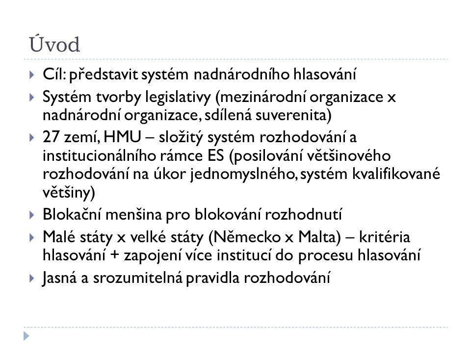 Úvod Cíl: představit systém nadnárodního hlasování