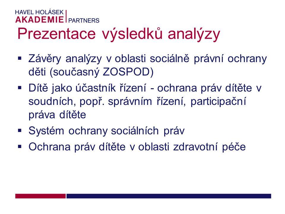Prezentace výsledků analýzy
