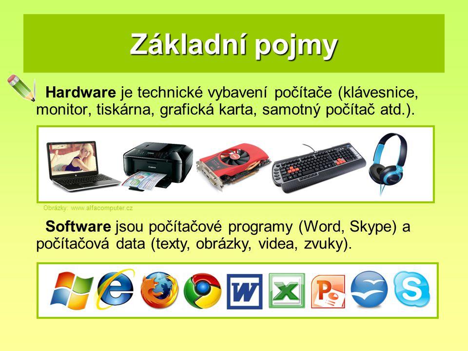 Základní pojmy Hardware je technické vybavení počítače (klávesnice, monitor, tiskárna, grafická karta, samotný počítač atd.).