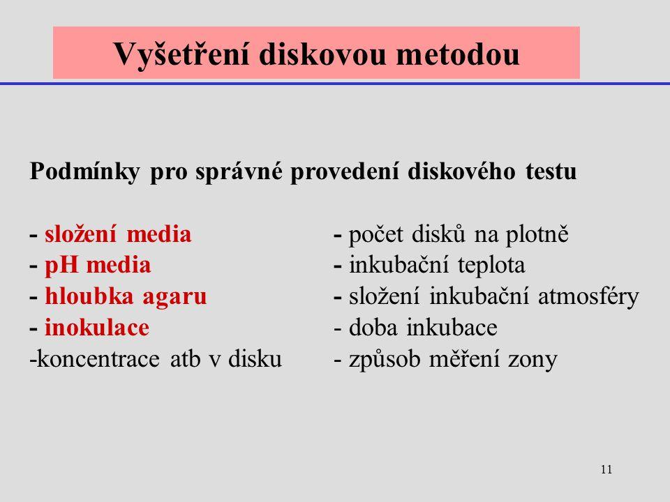 Vyšetření diskovou metodou