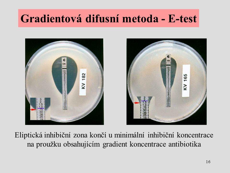 Gradientová difusní metoda - E-test