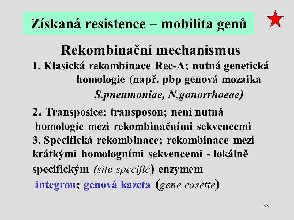 Získaná resistence – mobilita genů