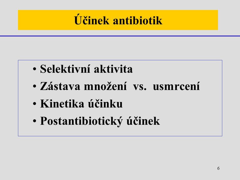 Účinek antibiotik Selektivní aktivita. Zástava množení vs.