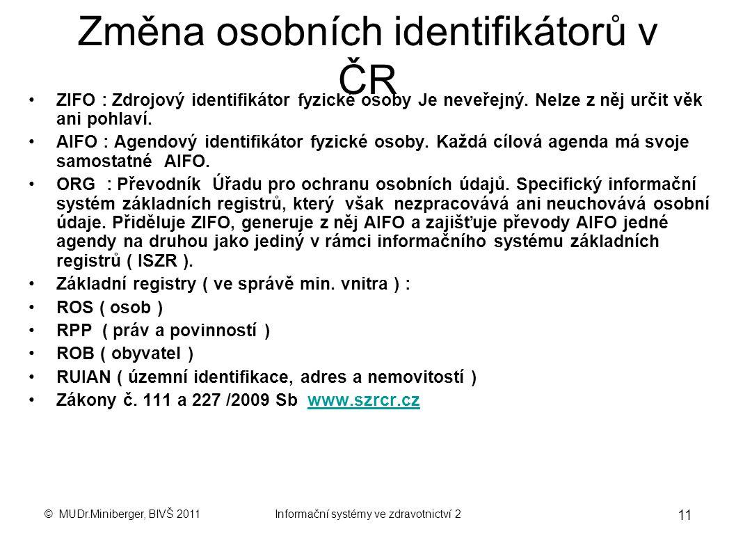 Změna osobních identifikátorů v ČR
