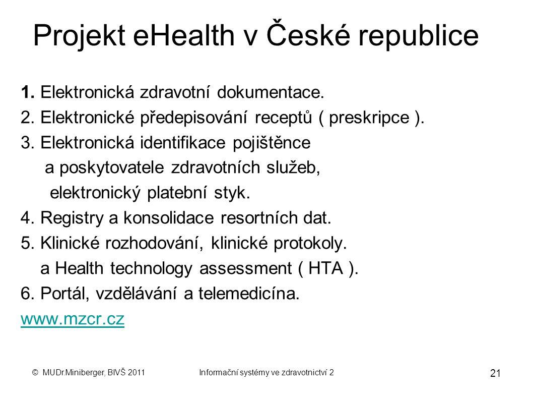 Projekt eHealth v České republice