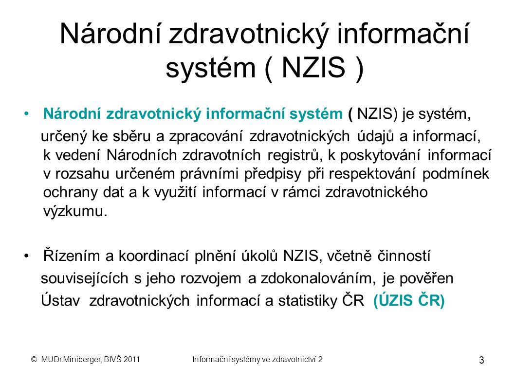 Národní zdravotnický informační systém ( NZIS )