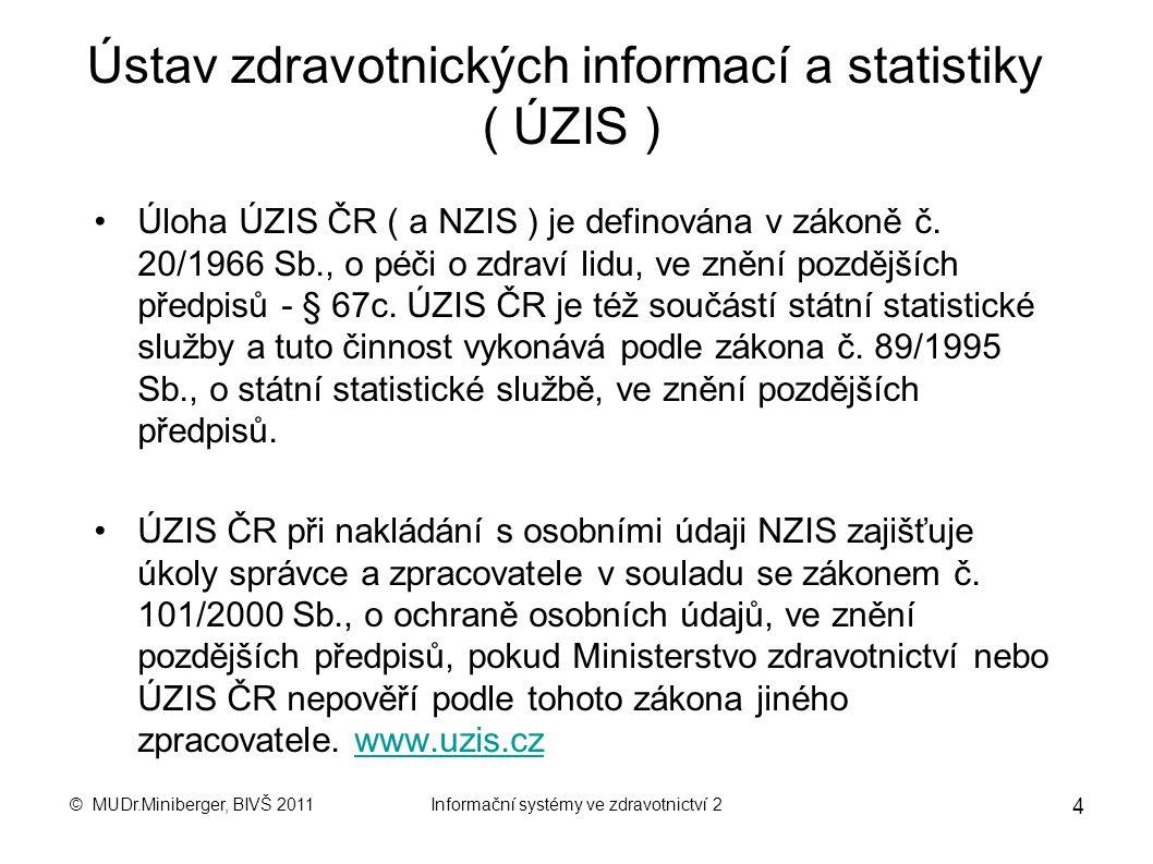 Ústav zdravotnických informací a statistiky ( ÚZIS )