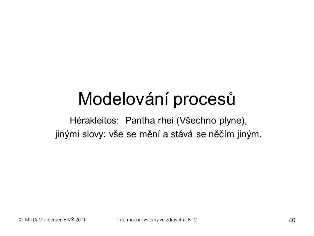 Modelování procesů Hérakleitos: Pantha rhei (Všechno plyne),