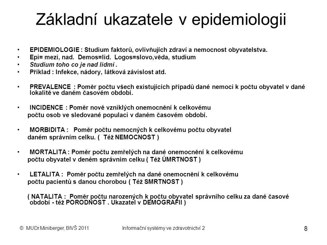 Základní ukazatele v epidemiologii