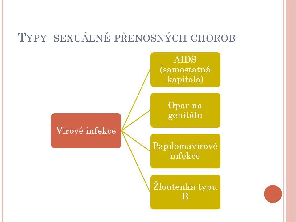Typy sexuálně přenosných chorob